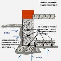 """Компания """"ИП Рогачев А.А."""""""